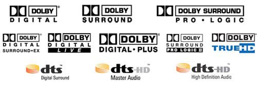 kabel HDMI 1.3b obsługuje następujące sposoby kodowania dźwięku